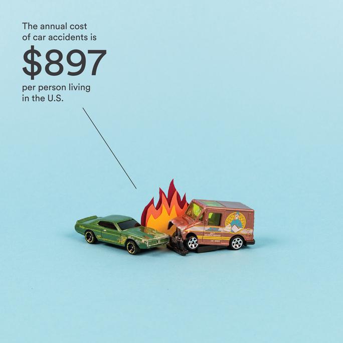 Car Accidents Stats