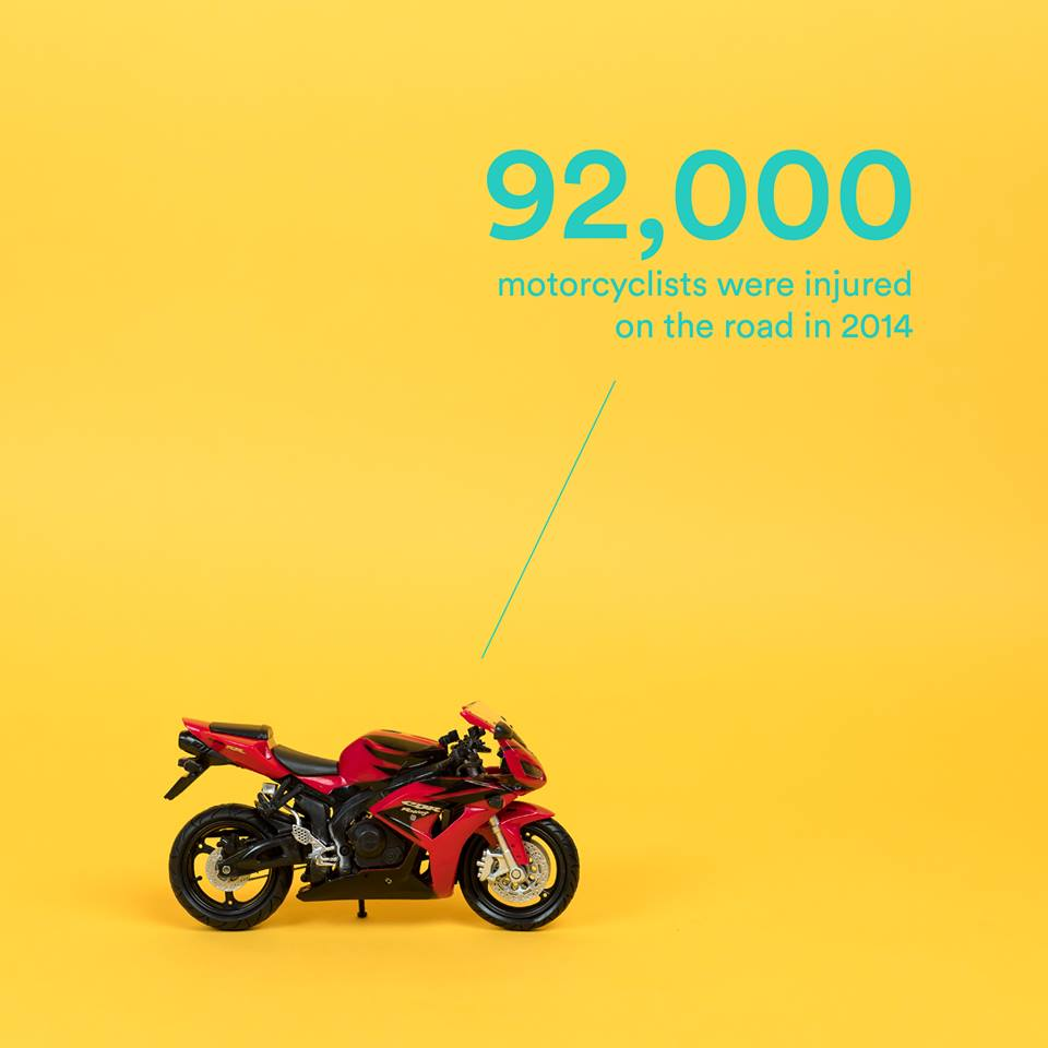 Motorcyclists Stats